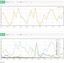 Gestores de Base de Datos. A Web Development project by Jaime Sanchez - Jun 06 2014 12:00 AM