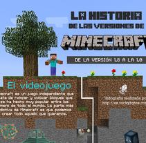 Infografía Minecraft. Un proyecto de Diseño gráfico de Clara Aguirre         - 29.10.2014