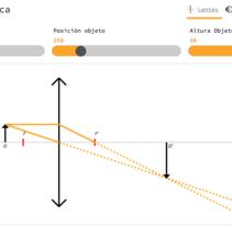 Óptica geométrica. A Software Development, and Web Development project by Luis Cornejo - 26-09-2015