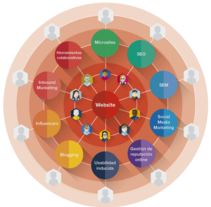 Infografías. Um projeto de Design gráfico, Marketing e Infografia de David  Rodríguez Porras - 05-04-2016