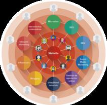 Infografías. A Graphic Design, Marketing&Infographics project by David Rodríguez Porras         - 05.04.2016