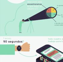 Infografía e ilustraciones de perfiles de usuario para un servicio de Chatbot para una empresa de Seguros. Un proyecto de Diseño, Ilustración, Diseño gráfico, Diseño de la información, Ilustración vectorial y Diseño de iconos de Lidia Lobato - 16-02-2017