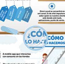 Infografia. A Graphic Design, Vector illustration&Icon design project by Jenny Benito Gómez         - 20.09.2016