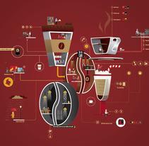 Bar de Café Nueva imagen. Um projeto de Infografia e Diseño de pictogramas de Camilo Garzon         - 07.02.2018